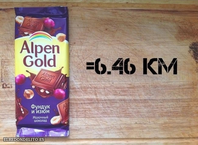 calorias_a_quemar_elredondelitoes_007