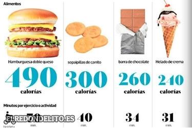 calorias_a_quemar_elredondelitoes_049-1