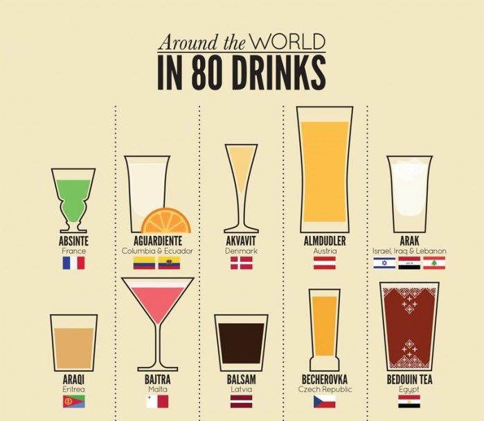 infografia_bebidas_1