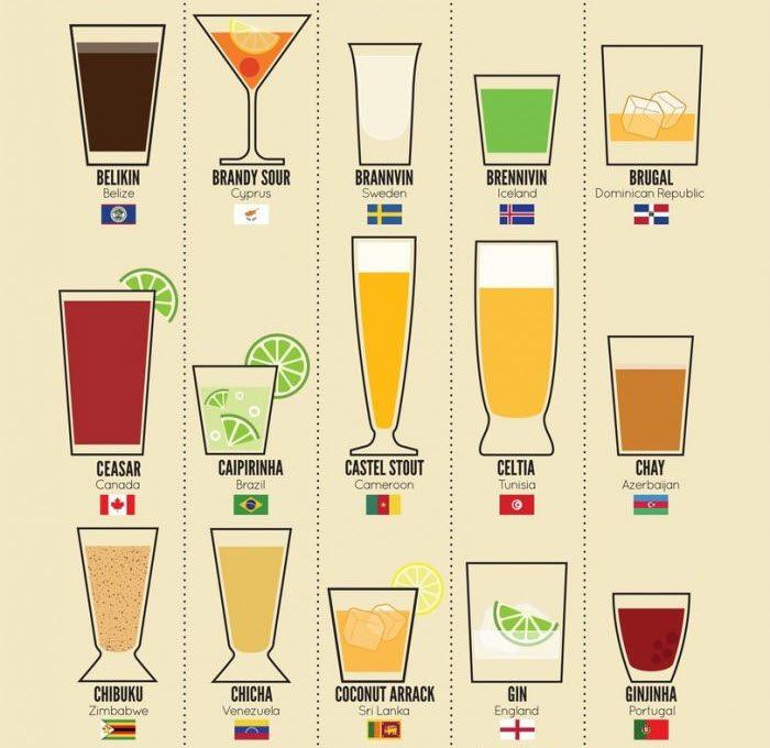 infografia_bebidas_2