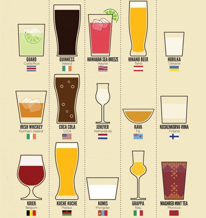infografia_bebidas_3