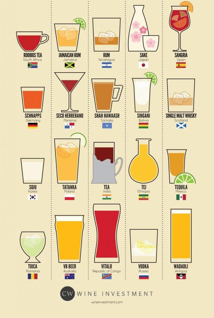 infografia_bebidas_5