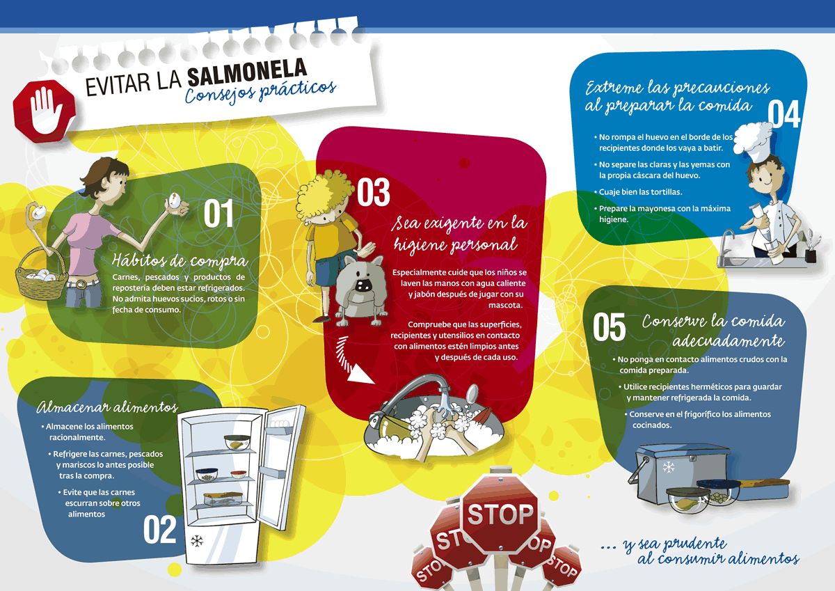 stop_salmonella