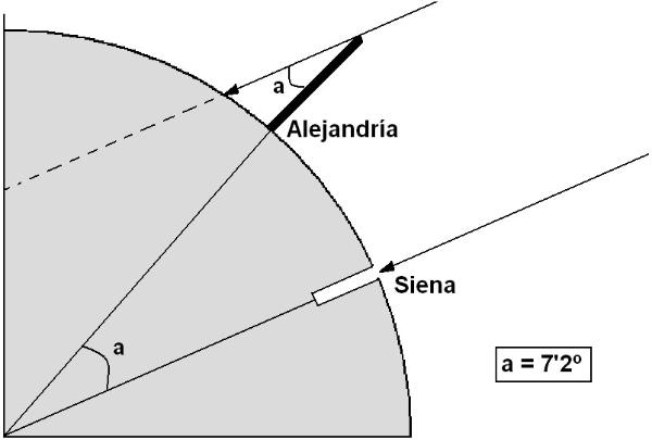 medicion-tierra1