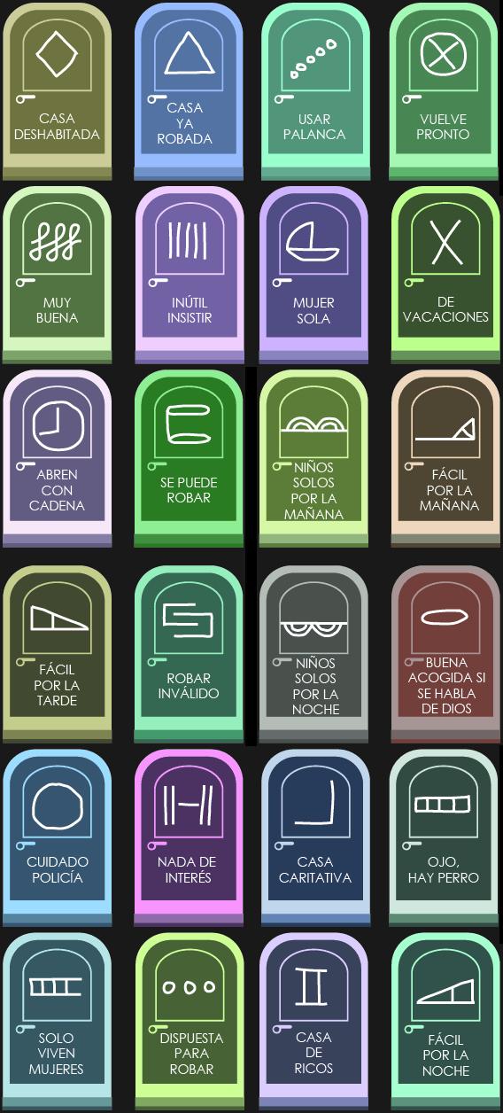 simbolos_ladrones_casas