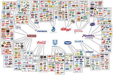 marcas_controlan_alimentacion_peq