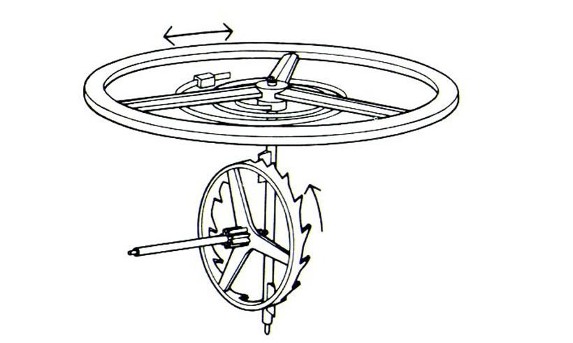 Imagen de una rueda Catalina