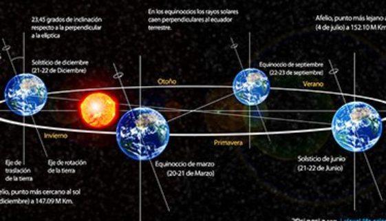 solsticio375x250