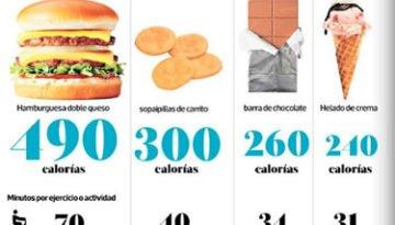 calorias_a_quemar_elredondelito'es_049