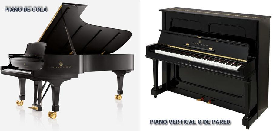 Distintos tipos de pianos
